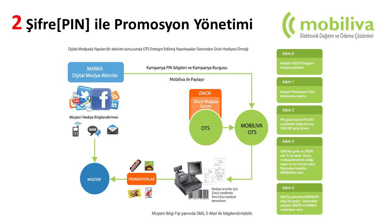 2 Şifre[PIN] ile Promosyon Yönetimi